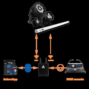 Astera Lighting System